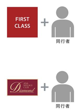 成田ANAファーストクラスチェックイン