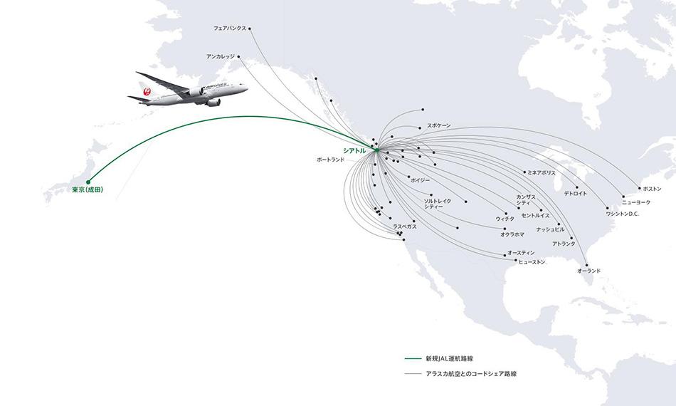 JALとアラスカ航空のコードシェア
