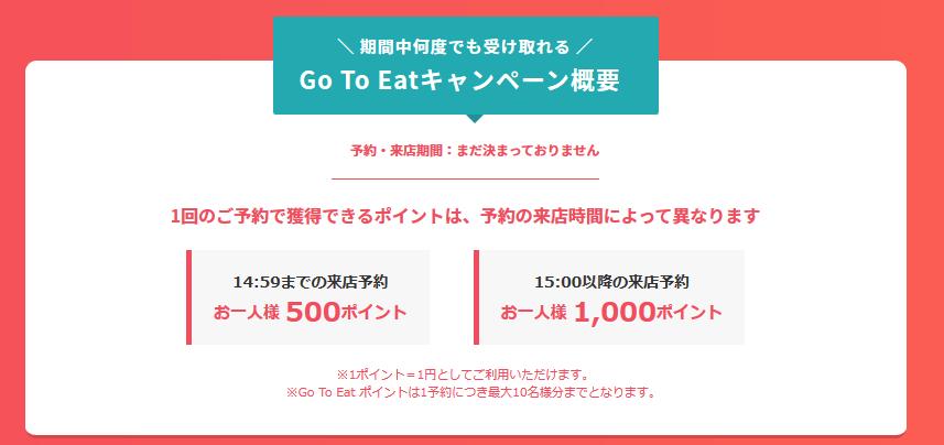 大阪府飲食店応援キャンペーン GoToイートキャンペーン
