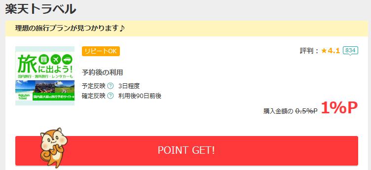 GoToトラベルキャンペーン × ディズニー
